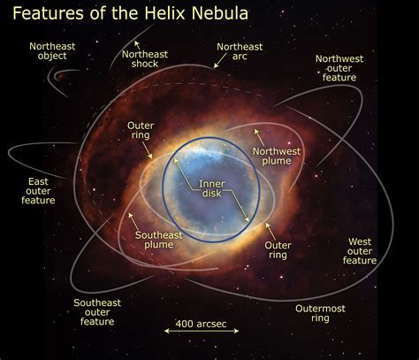 nebula diagram helix nebula with annotated features esa hubble