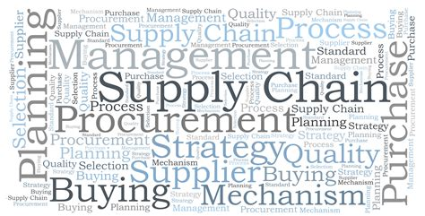 Operation And Supply Management supply chain and operations management