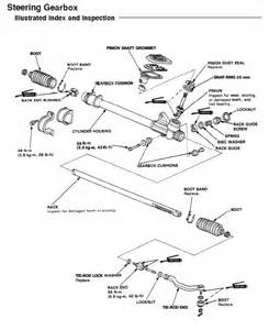 how to remove pinion assembly from manual steering rack