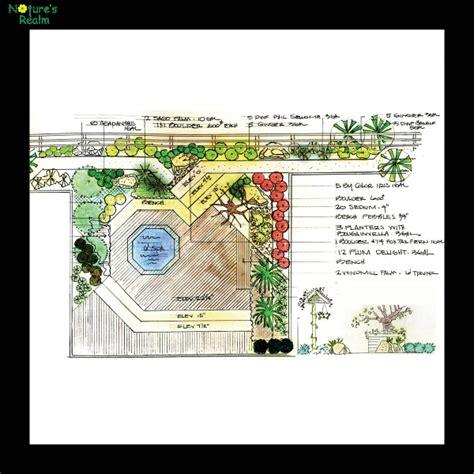 Landscape Architect Registration Landscape Architect License 28 Images Landscape