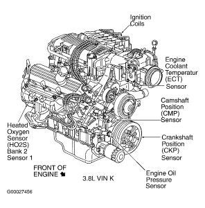 chevy camaro 3 8 coolant sensor location get free image about wiring diagram
