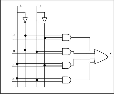 4 to 1 multiplexer logic diagram multiplexer and demultiplexer circuit diagrams and