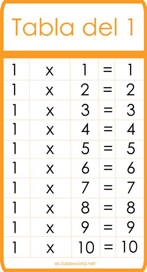 tablas de multiplicar del 1 al 10 matematicas juego tabla del 1 tablas de multiplicar tablas de matem 225 ticas