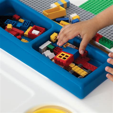 Step 2 Activity Table by Build Store Block Activity Table Desk Step2