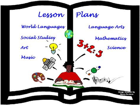 design logo lesson plan lesson plans cancer nancy s point