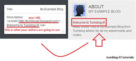 tutorial html hyperlink intotheeyesoflove tutorial how to add a link on your