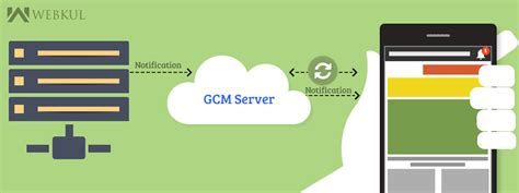 gcm android android gcm push notification mobikul
