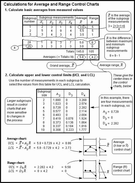 help online origin help qc x bar r chart graph