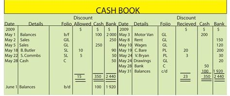 Credit Book Format Cashbook Wizznotes Free Gcse And Cxc Tutorials Past Papers And Quizzes