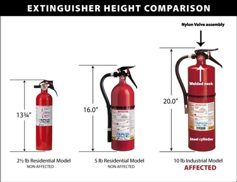 fire extinguisher height cpsc kidde announce recall of industrial fire