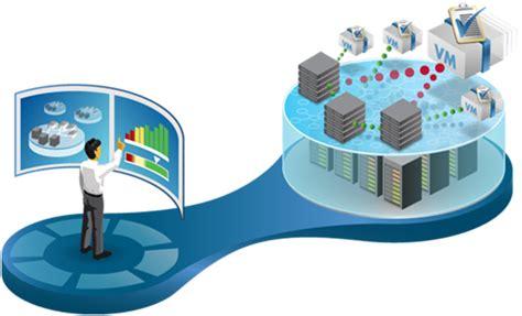 imagenes de organizaciones virtuales network monitoring managed it services cloud services