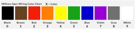 wire color chart specification mil w 22759 32 tefzel wire low