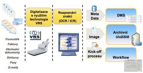 kofax workflow kofax workflow 28 images robotic process automation
