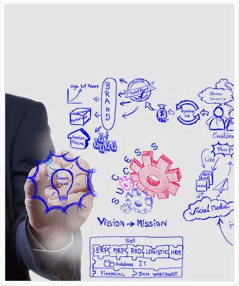 ufficio marchi e brevetti brevetti ufficio brevetti e marchi