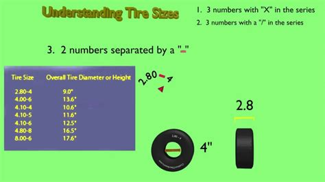 Tire Inner Thickness Lawn Mower Tire Sizes How To Read The Numbers On A Lawn