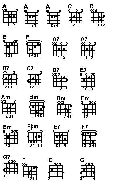 Similiar Smashing Pumpkins Landslide Guitar Tab Keywords