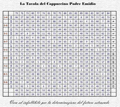 tavole chi quadrato lotto il segreto della tavola di fra pacifico
