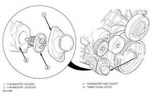 2002 Jeep Liberty Thermostat 2002 Jeep Liberty Thermostat Engine Cooling Problem 2002