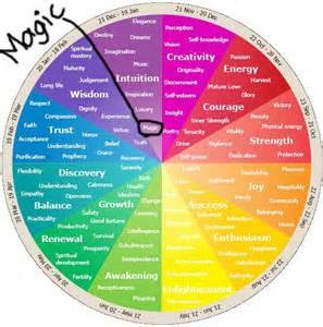 magic color wheel graphic design tommorfitt animation page 2
