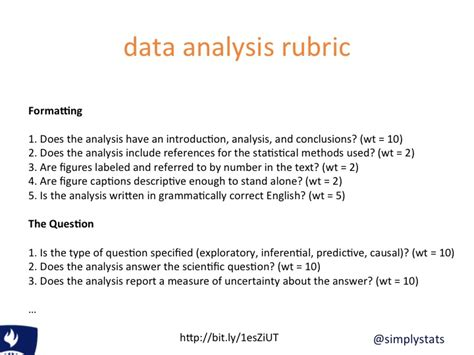 how to write a data analysis for a research paper how to write a data analysis