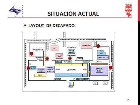 que es layout de una planta an 225 lisis del desv 237 o de consumo de 225 cido clorh 237 drico en los