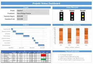 Kostenlose Vorlage Projektplan Projektmanagement Und Excel Wie Ein Fisch Mit Fahrrad Projekte Leicht Gemacht