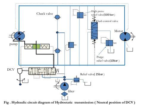 hydrostatic transmission diagram hydrostatic transmission diagram images