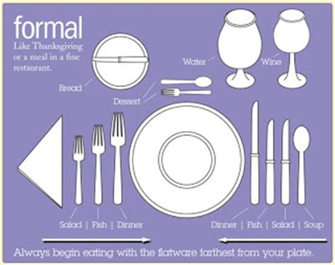 proper way to set a table decorations etiquette tips ect proper way to