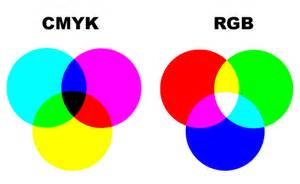 what color does black and yellow make cmyk que es cmyk formato de color cmyk