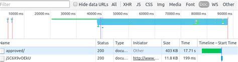 Django Creating Test Database Slow | python optimizing a slow django queryset from a large