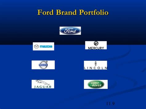 Ford Motor Company Brands by Keller Sbm3 11