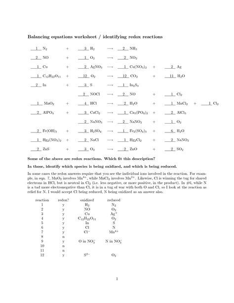 Balancing Equations Worksheet Answer Key by 11 Best Images Of Balancing Chemical Equations Worksheet