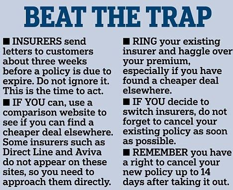 Your insurer has ripped you off: customers duped into
