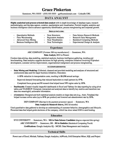 Analyst Resume by Data Analyst Resume Sle