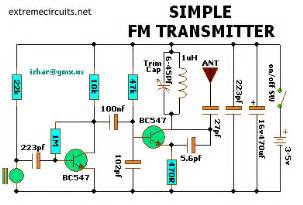 Simple fm transmitter electronics lab