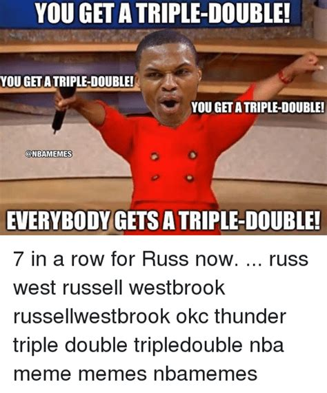 Oklahoma City Thunder Memes - funny okc thunder memes of 2016 on sizzle club