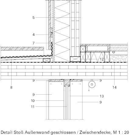 Balkon Detail