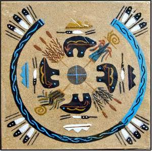 native americans symbol meaning bear home pinterest