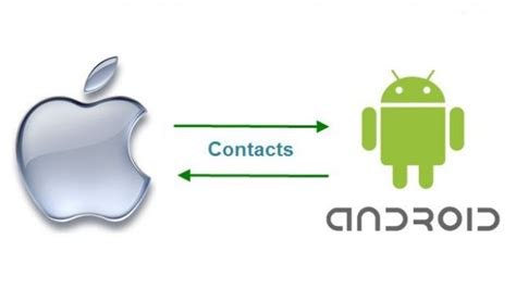 how to use icloud on android how to use icloud on android