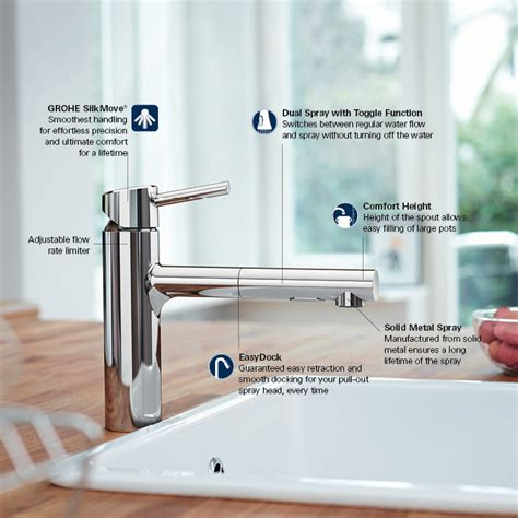 100 good kitchen faucets 100 grohe kitchen faucet warranty grohe concetto kitchen faucet all about kitchen 100 grohe