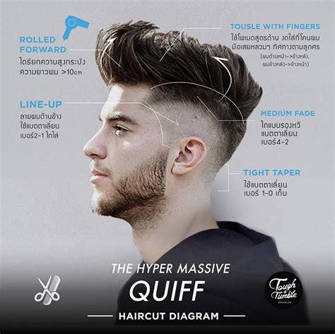 model rambut xhaka ป หน า ข าหล อส ด 7สไตล 14ทรงผมชาย แห งป 2016 โดยท ฟ
