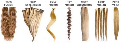what type of extension can you use for crochet braid what kind of hair extensions do you use vipin hair extension