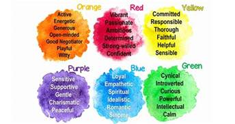 colorful personality quiz what is your true personality color