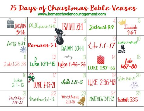 free printable advent calendar bible verses 25 days of christmas bible verses