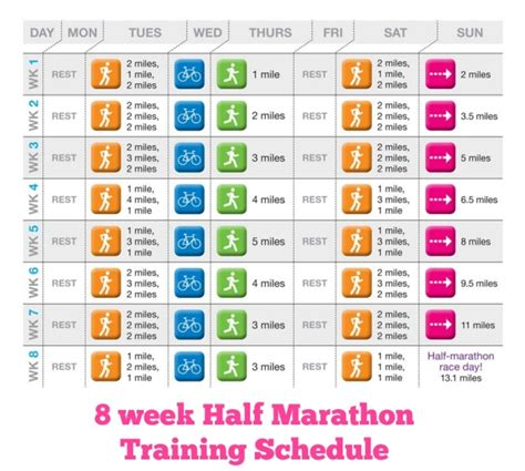 To Half Marathon Schedule by Half Marathon You Can Do It Momtrendsmomtrends