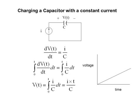 charging a capacitor with constant current transient excitation of order circuits ppt