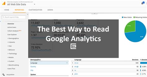 best site to read the best way to read analytics data for a website