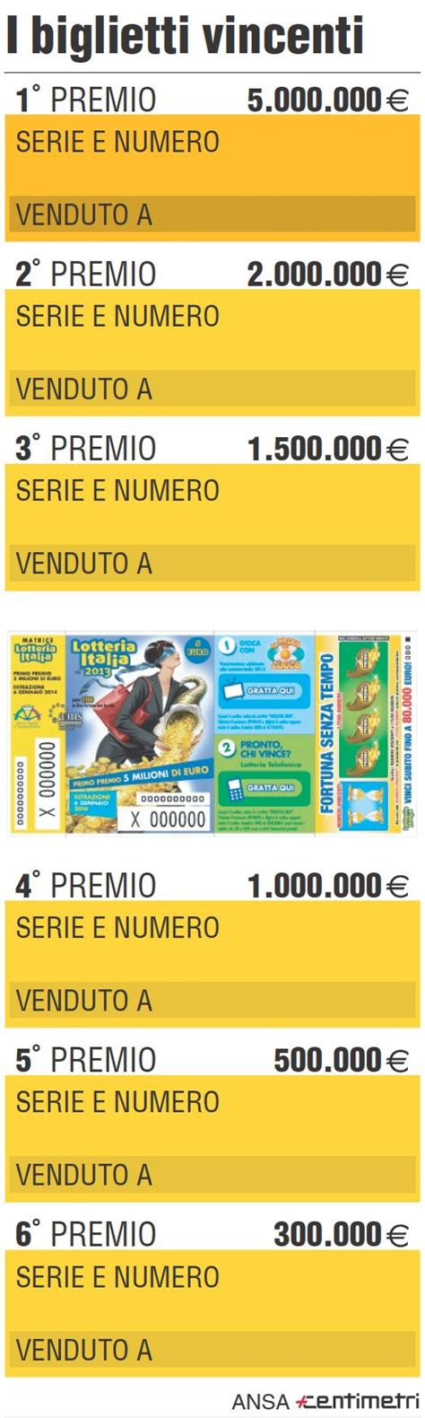 lotteria italia 2014 premi di consolazione biglietti lotteria italia premi consolazione