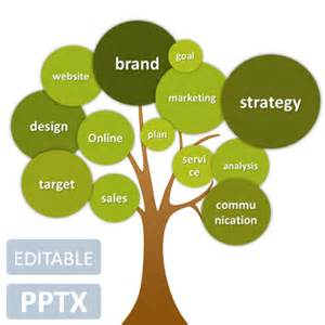 strategy tree template cause effect tree powerpoint