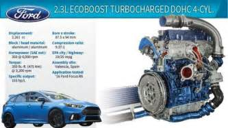 2017 wards 10 best engines winner ford focus rs 2 3l